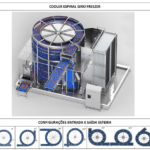Projeto Cooler Giro Freezer